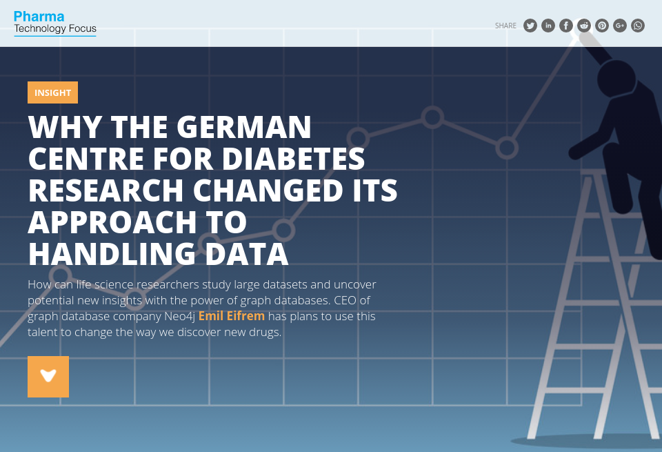 Why the German Centre for Diabetes Research changed its